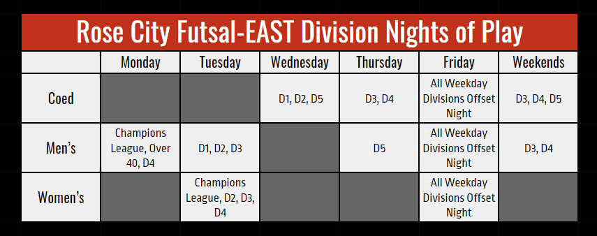 East futsal divisions nights of play
