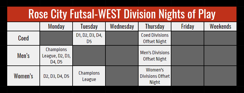 West futsal divisions nights of play